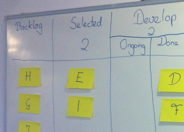 Lean Software Development: What is the best online tool for Agile development using Kanban?
